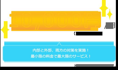 1ヵ月10,000円のSEO対策